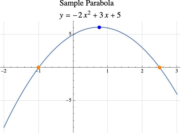 sampleParab2